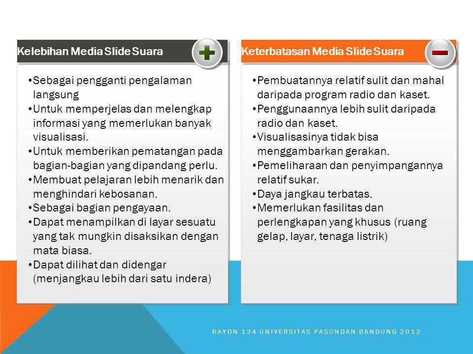 Kelebihan Media Slide Suara Keterbatasan Media Slide Suara
