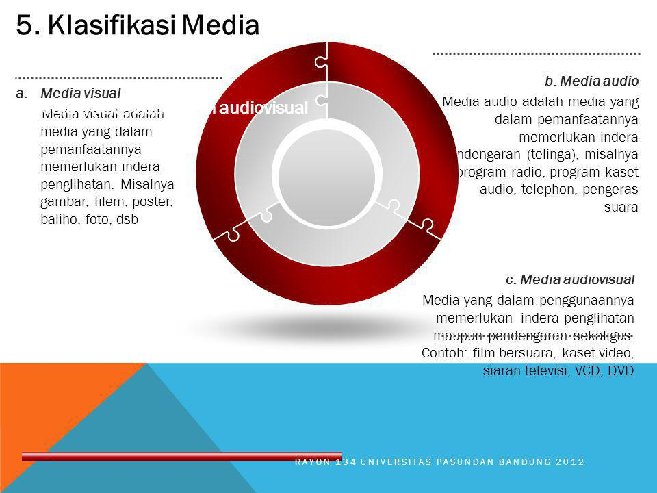 5. Klasifikasi Media a. Media audio, visual, dan audiovisual