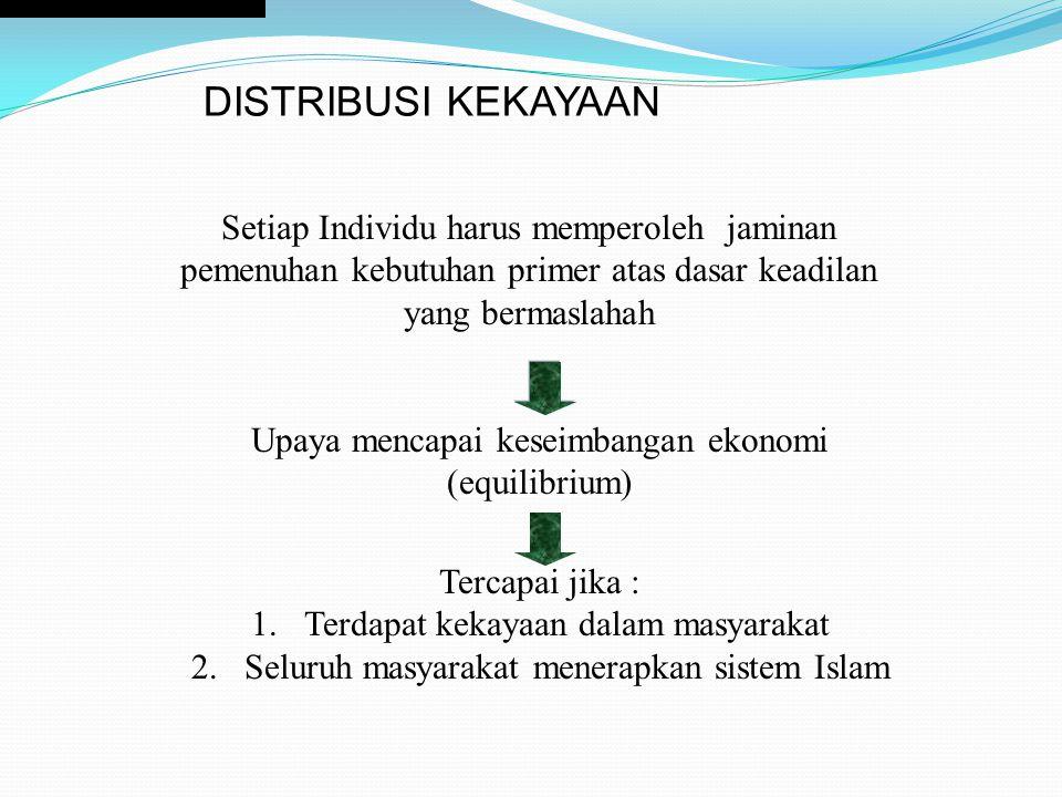 DISTRIBUSI KEKAYAAN Setiap Individu harus memperoleh jaminan pemenuhan kebutuhan primer atas dasar keadilan yang bermaslahah.