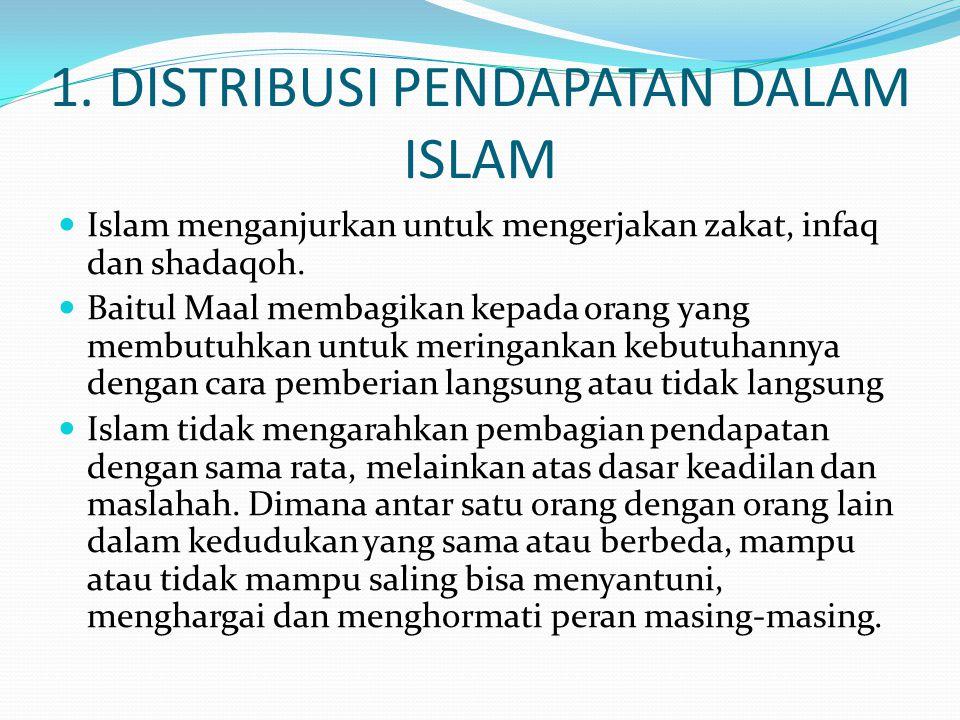 1. DISTRIBUSI PENDAPATAN DALAM ISLAM
