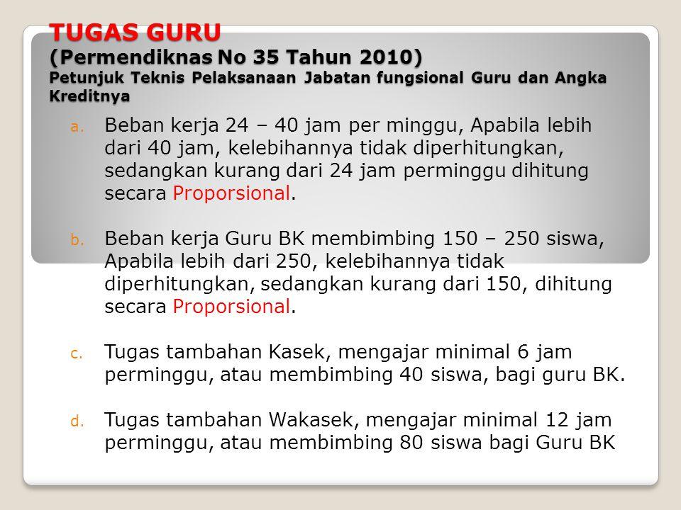 TUGAS GURU (Permendiknas No 35 Tahun 2010) Petunjuk Teknis Pelaksanaan Jabatan fungsional Guru dan Angka Kreditnya