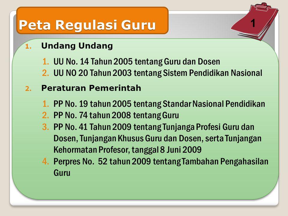Peta Regulasi Guru 1 UU No. 14 Tahun 2005 tentang Guru dan Dosen