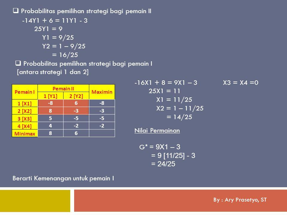 Probabilitas pemilihan strategi bagi pemain II -14Y1 + 6 = 11Y1 - 3