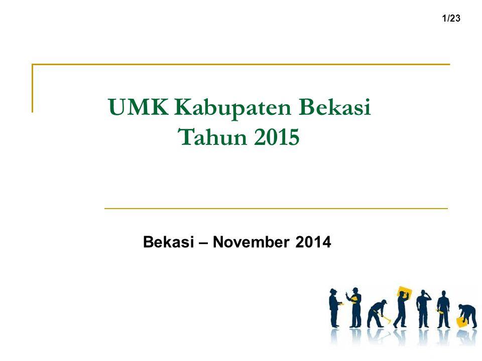 UMK Kabupaten Bekasi Tahun 2015