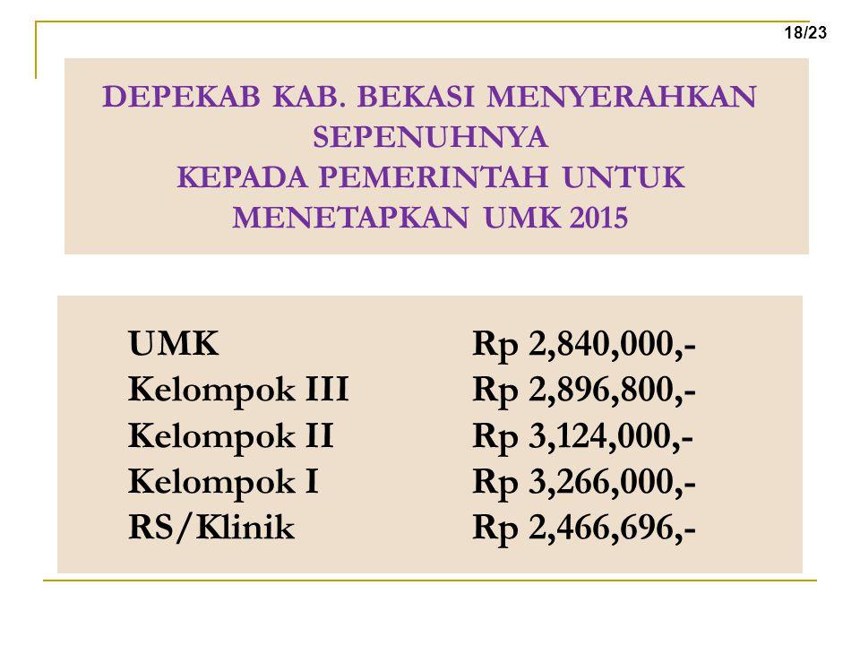 UMK Rp 2,840,000,- Kelompok III Rp 2,896,800,-