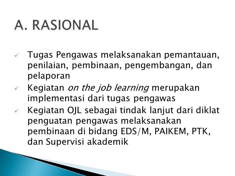 A. RASIONAL Tugas Pengawas melaksanakan pemantauan, penilaian, pembinaan, pengembangan, dan pelaporan.