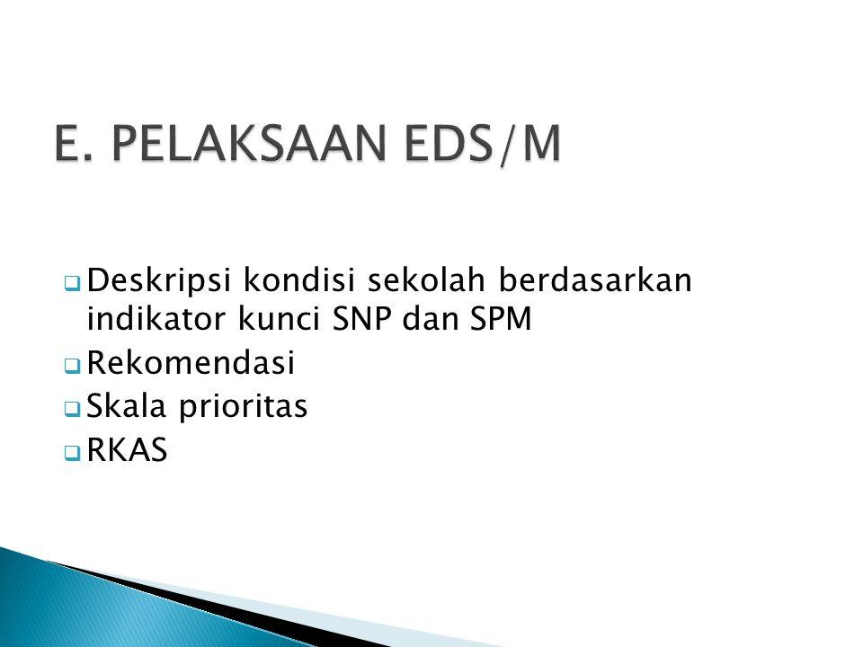 E. PELAKSAAN EDS/M Deskripsi kondisi sekolah berdasarkan indikator kunci SNP dan SPM. Rekomendasi.