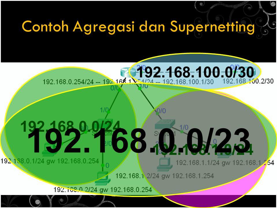 Contoh Agregasi dan Supernetting