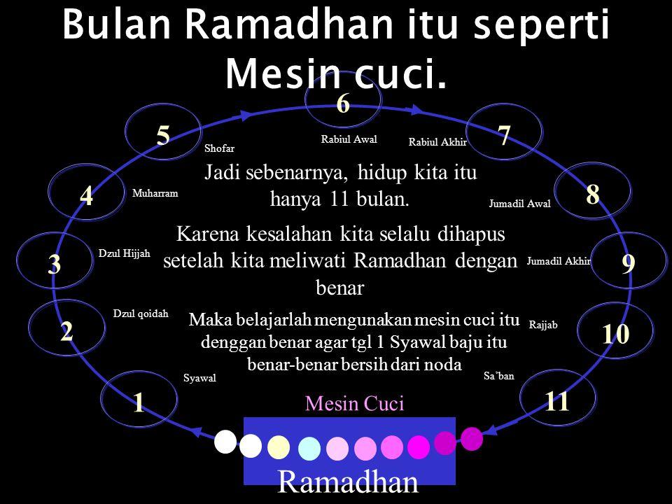 Bulan Ramadhan itu seperti Mesin cuci.