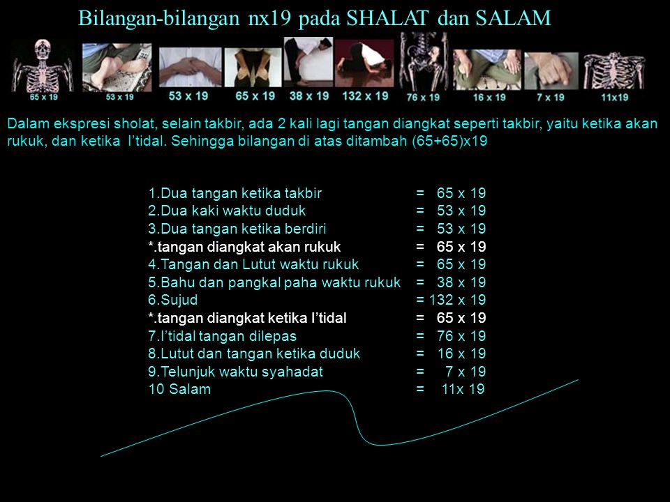 Bilangan-bilangan nx19 pada SHALAT dan SALAM