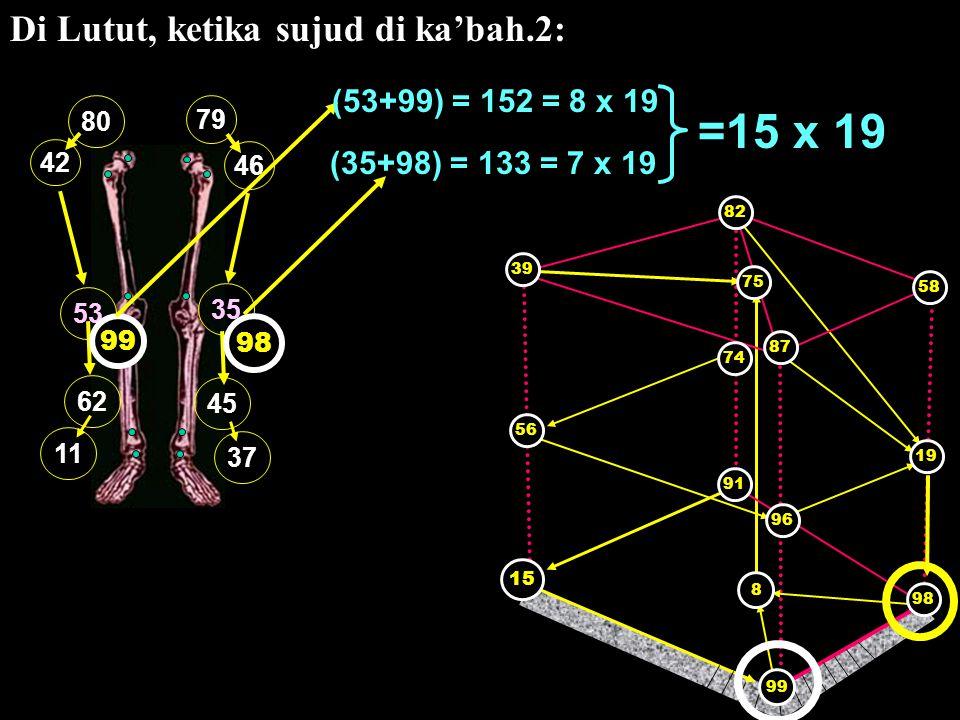 =15 x 19 Di Lutut, ketika sujud di ka'bah.2: (53+99) = 152 = 8 x 19