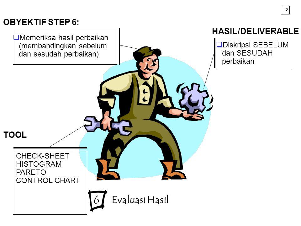 6 Evaluasi Hasil OBYEKTIF STEP 6: HASIL/DELIVERABLE TOOL 8 1 7 2 6 3 5