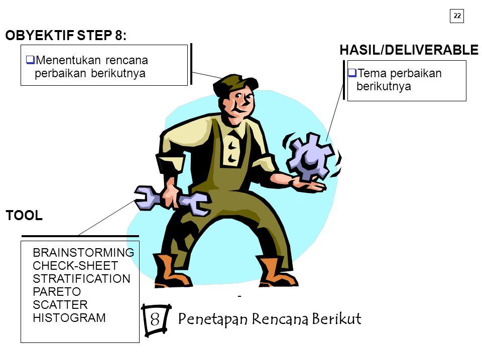 8 Penetapan Rencana Berikut OBYEKTIF STEP 8: HASIL/DELIVERABLE TOOL 8