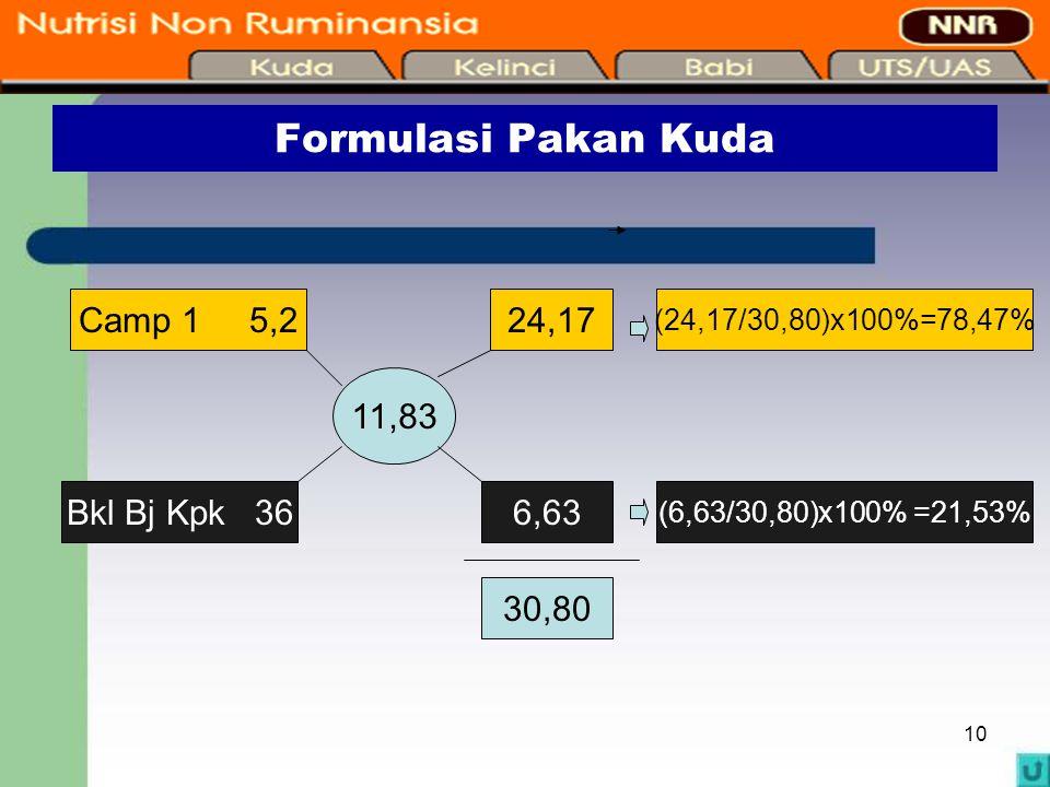 Formulasi Pakan Kuda Camp 1 5,2 24,17 11,83 Bkl Bj Kpk 36 6,63 30,80