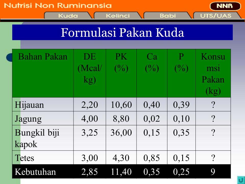 Formulasi Pakan Kuda Bahan Pakan DE (Mcal/kg) PK (%) Ca P Konsumsi