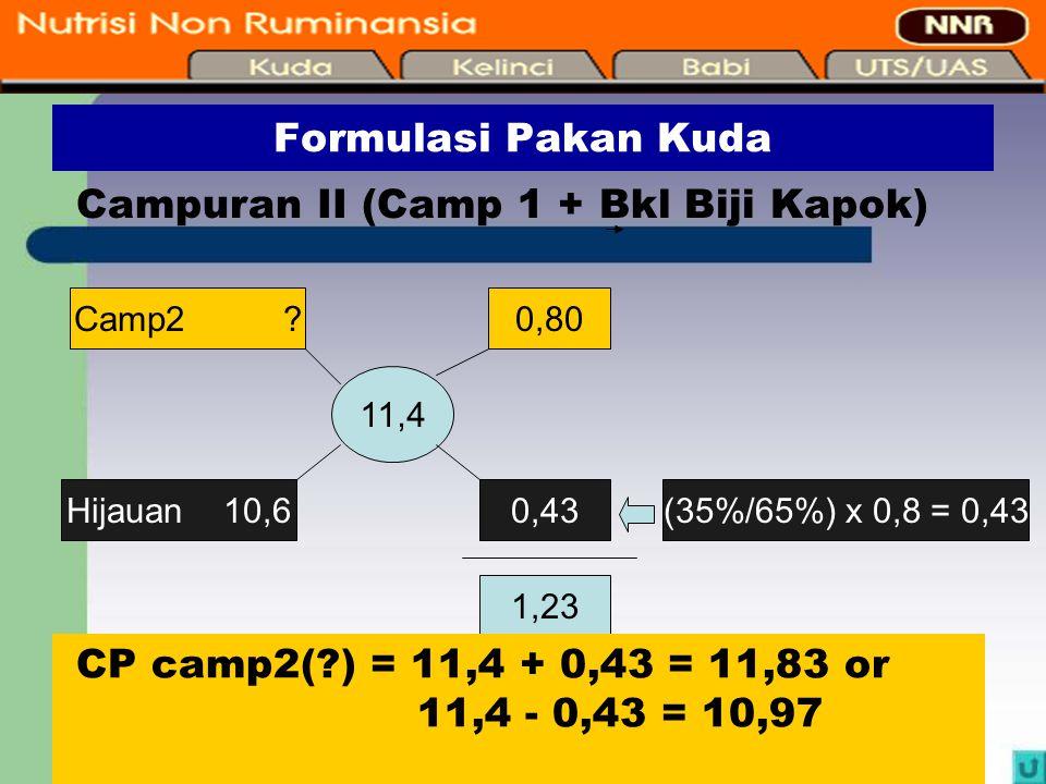 Campuran II (Camp 1 + Bkl Biji Kapok)