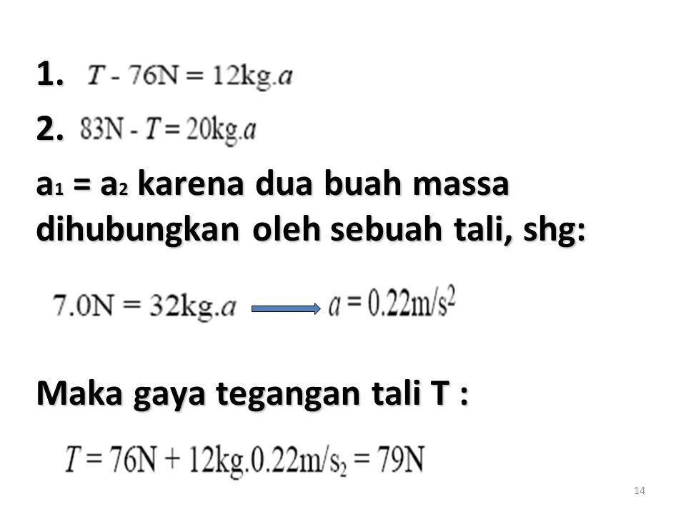 1. 2. a1 = a2 karena dua buah massa dihubungkan oleh sebuah tali, shg: Maka gaya tegangan tali T :