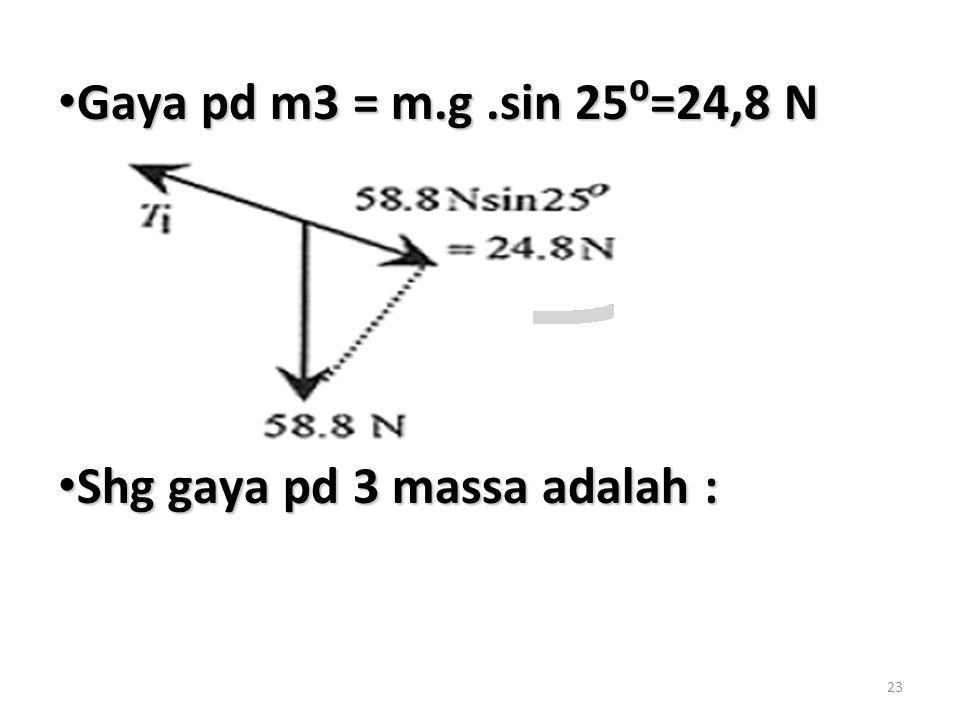 Gaya pd m3 = m.g .sin 25⁰=24,8 N Shg gaya pd 3 massa adalah :
