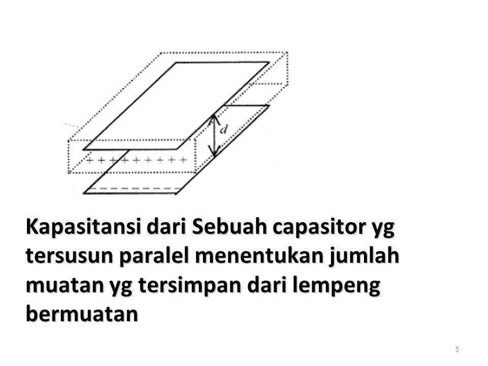 Kapasitansi dari Sebuah capasitor yg tersusun paralel menentukan jumlah muatan yg tersimpan dari lempeng bermuatan