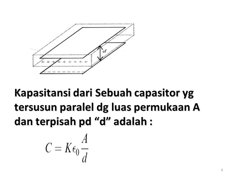 Kapasitansi dari Sebuah capasitor yg tersusun paralel dg luas permukaan A dan terpisah pd d adalah :