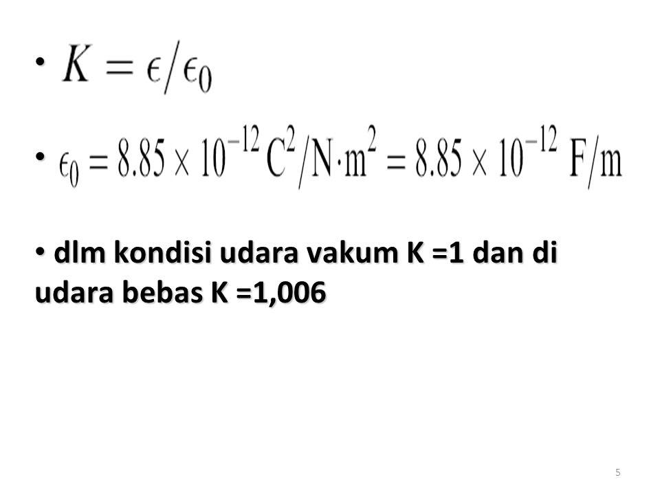dlm kondisi udara vakum K =1 dan di udara bebas K =1,006
