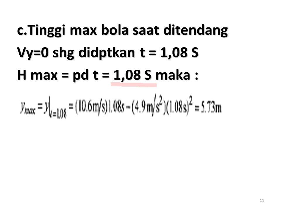 c.Tinggi max bola saat ditendang