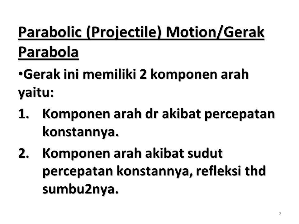 Parabolic (Projectile) Motion/Gerak Parabola