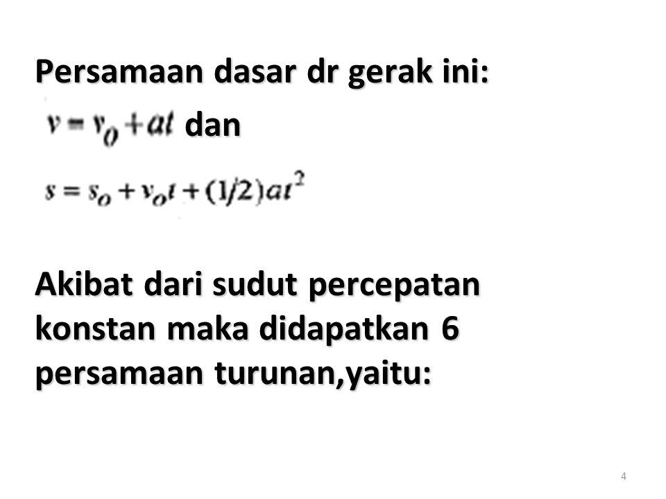 Persamaan dasar dr gerak ini: