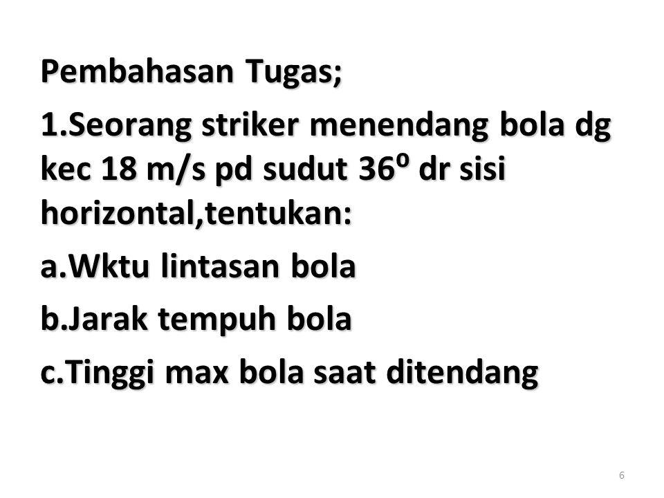 Pembahasan Tugas; 1.Seorang striker menendang bola dg kec 18 m/s pd sudut 36⁰ dr sisi horizontal,tentukan: