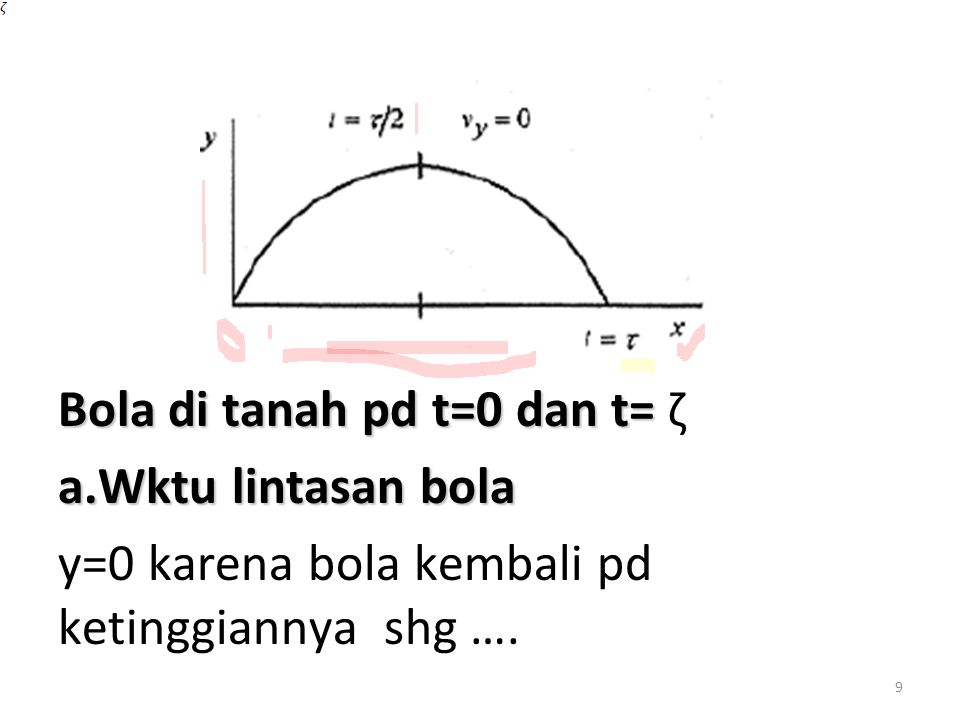 Bola di tanah pd t=0 dan t= ζ