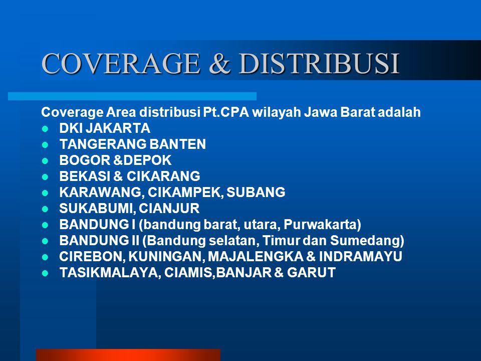 COVERAGE & DISTRIBUSI Coverage Area distribusi Pt.CPA wilayah Jawa Barat adalah. DKI JAKARTA. TANGERANG BANTEN.