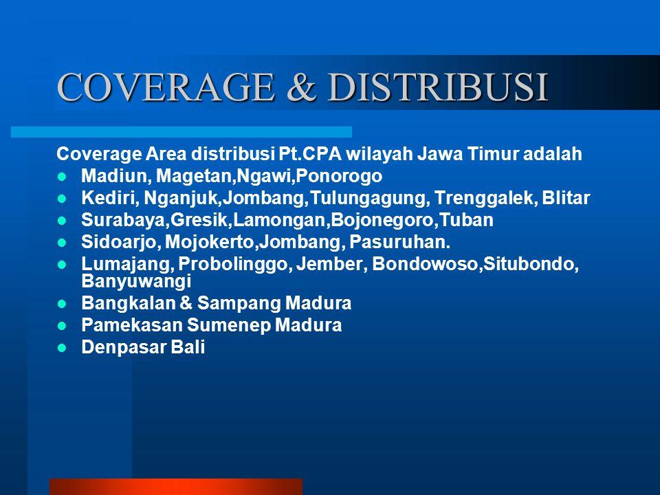 COVERAGE & DISTRIBUSI Coverage Area distribusi Pt.CPA wilayah Jawa Timur adalah. Madiun, Magetan,Ngawi,Ponorogo.