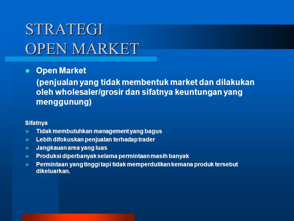 STRATEGI OPEN MARKET Open Market