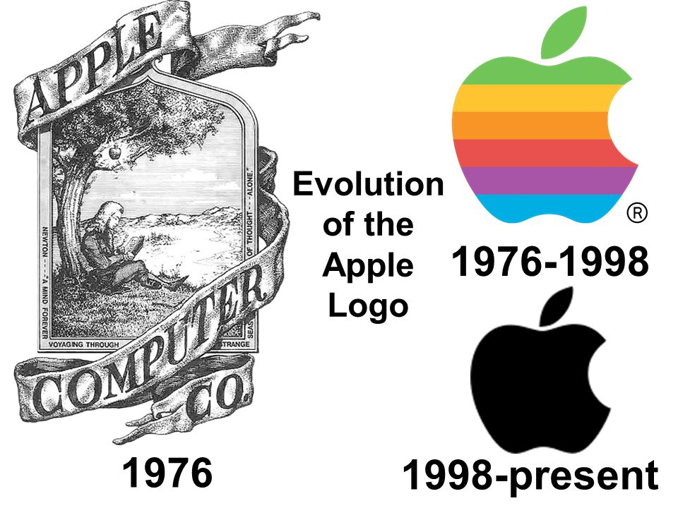 Evolution of the Apple Logo