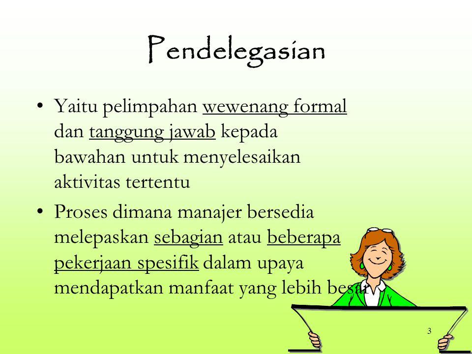 Pendelegasian