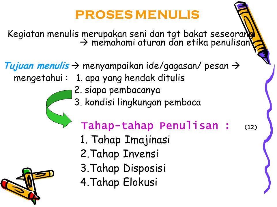 PROSES MENULIS 1. Tahap Imajinasi 2.Tahap Invensi 3.Tahap Disposisi