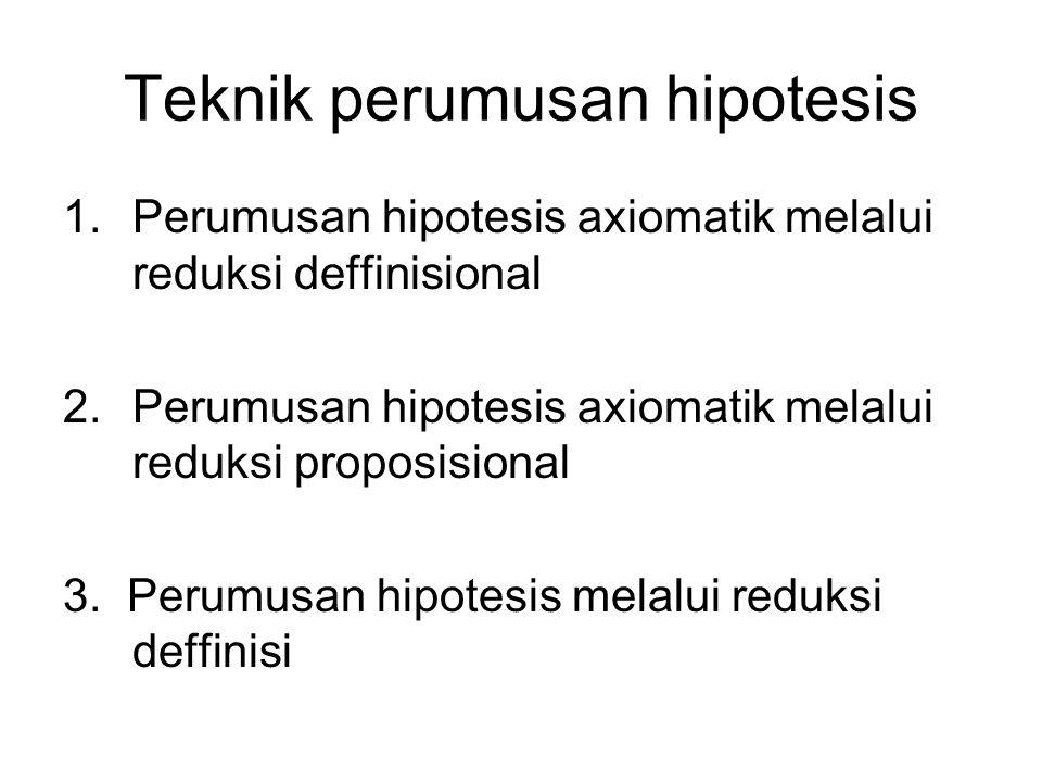 Teknik perumusan hipotesis