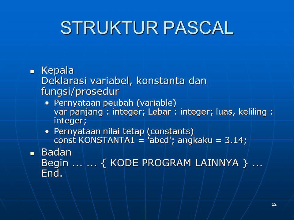 STRUKTUR PASCAL Kepala Deklarasi variabel, konstanta dan fungsi/prosedur.