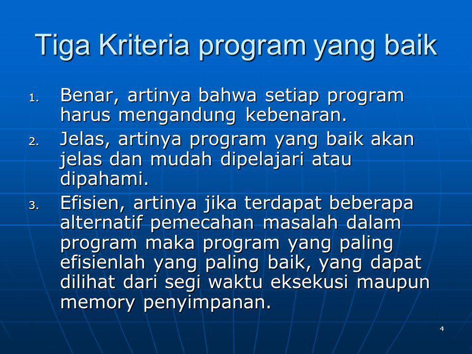 Tiga Kriteria program yang baik