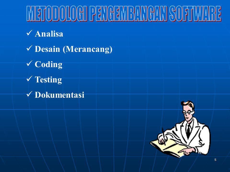 METODOLOGI PENGEMBANGAN SOFTWARE