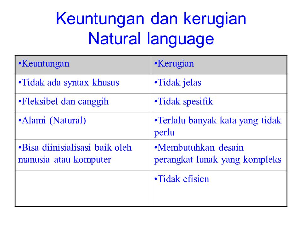 Keuntungan dan kerugian Natural language