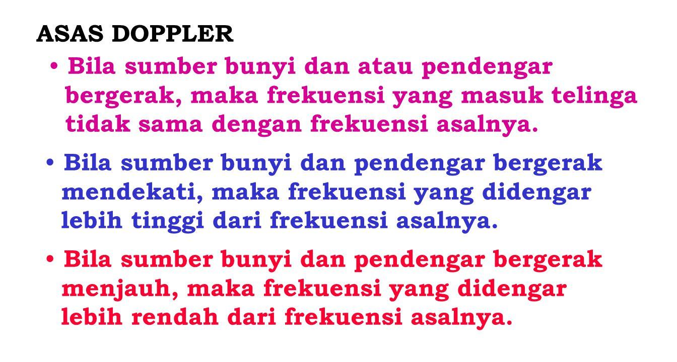 ASAS DOPPLER Bila sumber bunyi dan atau pendengar. bergerak, maka frekuensi yang masuk telinga. tidak sama dengan frekuensi asalnya.
