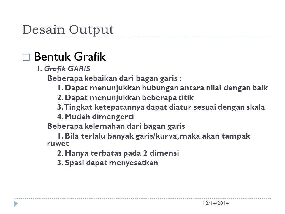 Desain Output Bentuk Grafik 1. Grafik GARIS