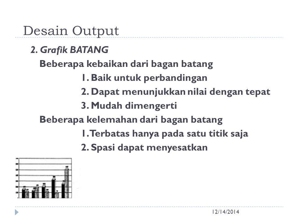 Desain Output