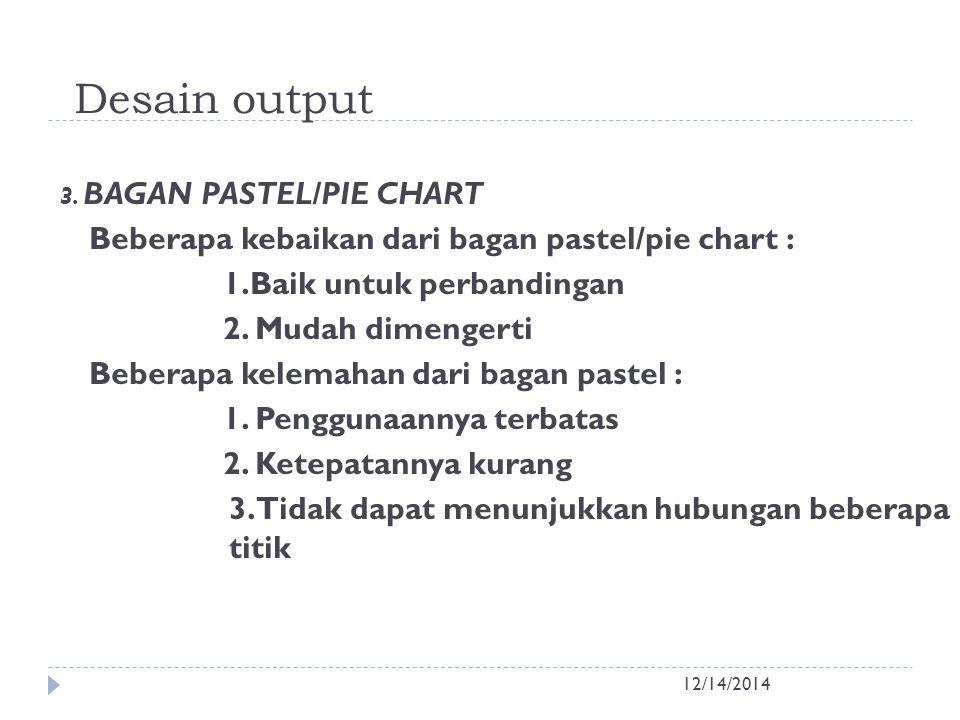 Desain output Beberapa kebaikan dari bagan pastel/pie chart :
