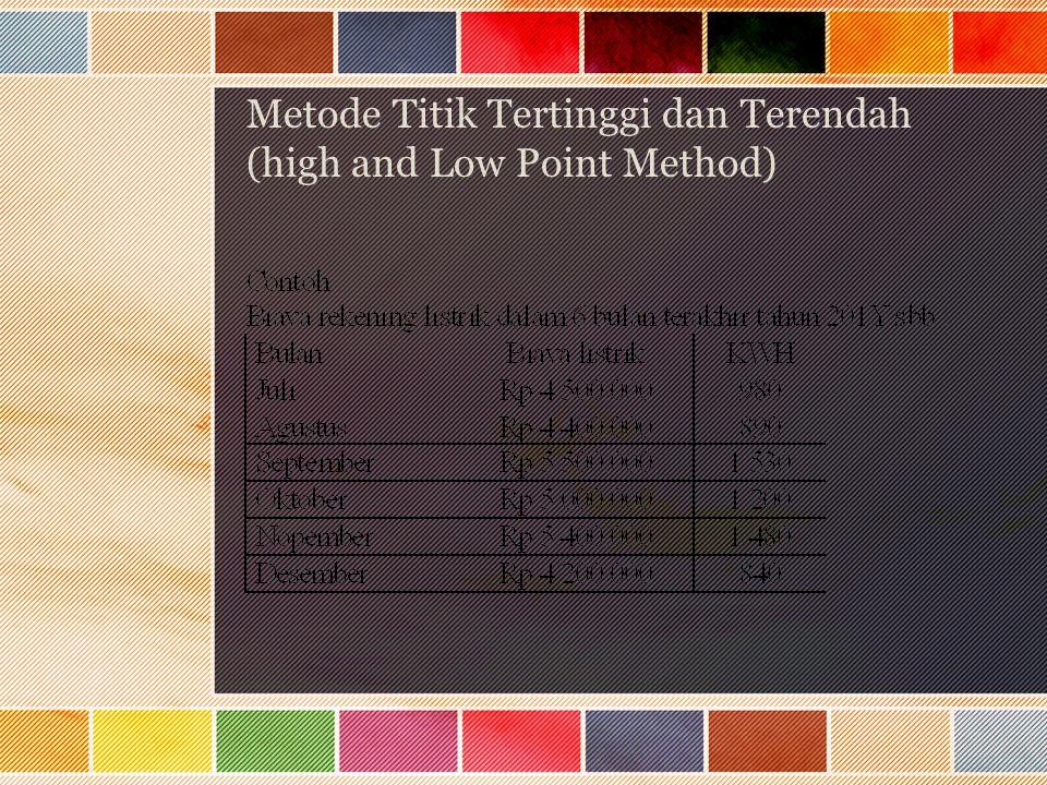 Metode Titik Tertinggi dan Terendah (high and Low Point Method)
