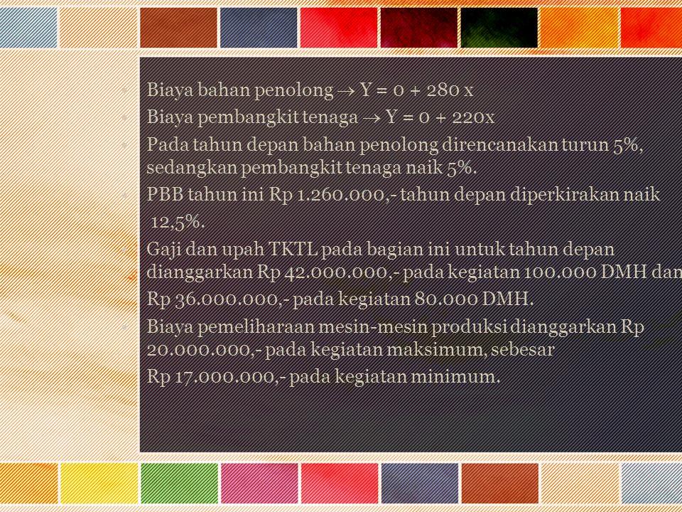 Biaya bahan penolong  Y = 0 + 280 x