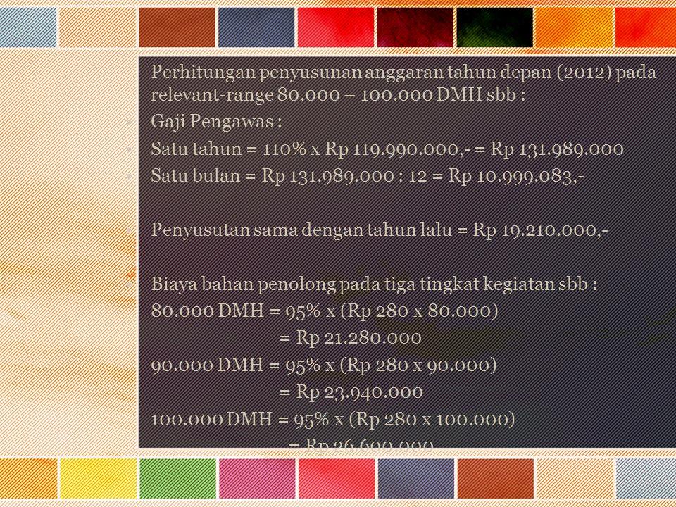 Perhitungan penyusunan anggaran tahun depan (2012) pada relevant-range 80.000 – 100.000 DMH sbb :