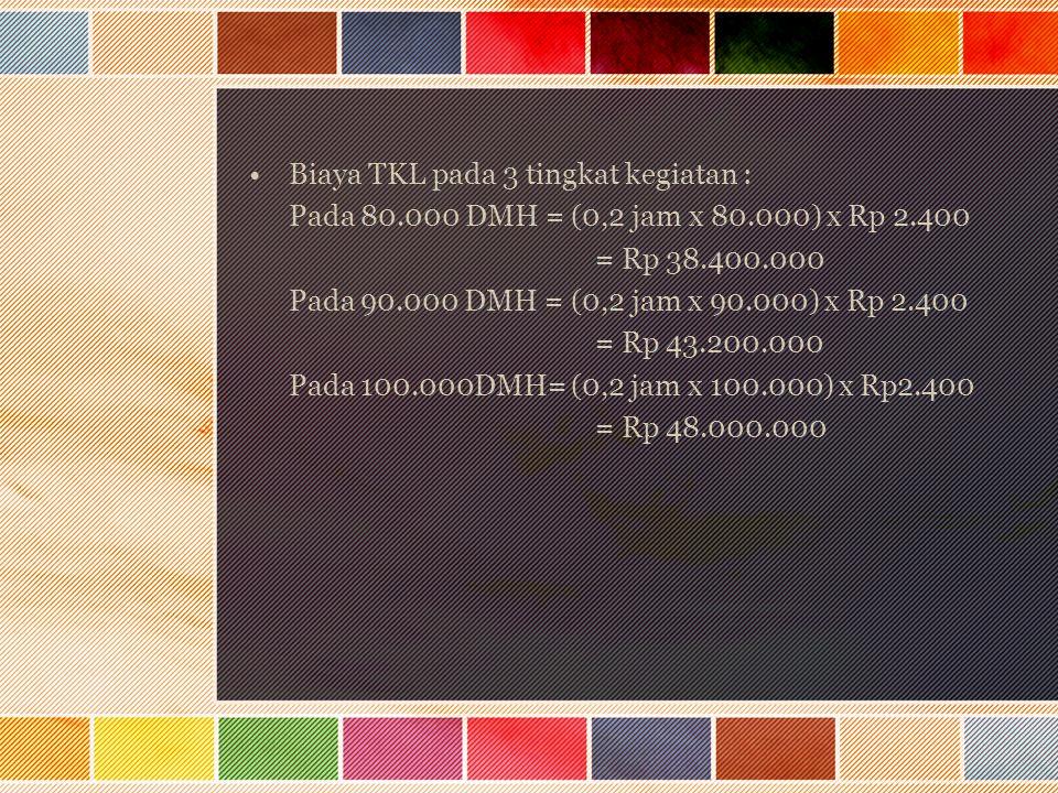 Biaya TKL pada 3 tingkat kegiatan :