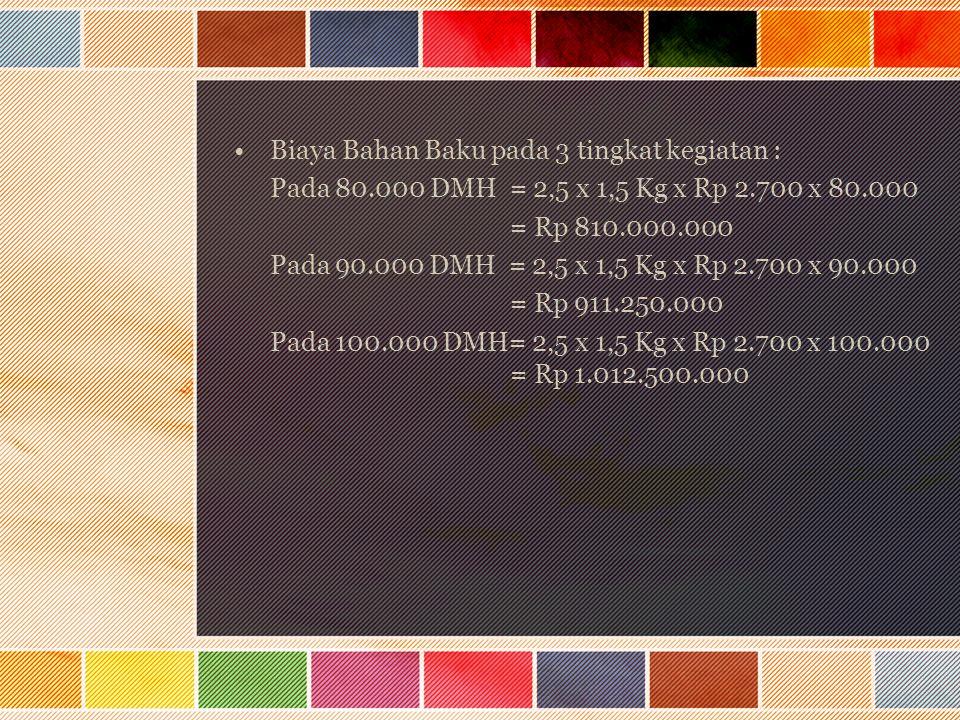Biaya Bahan Baku pada 3 tingkat kegiatan :
